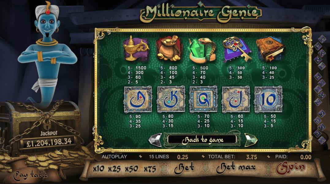 Beste Millionaire Genie Spielautomaten und Online Casinos – die neuesten Infos