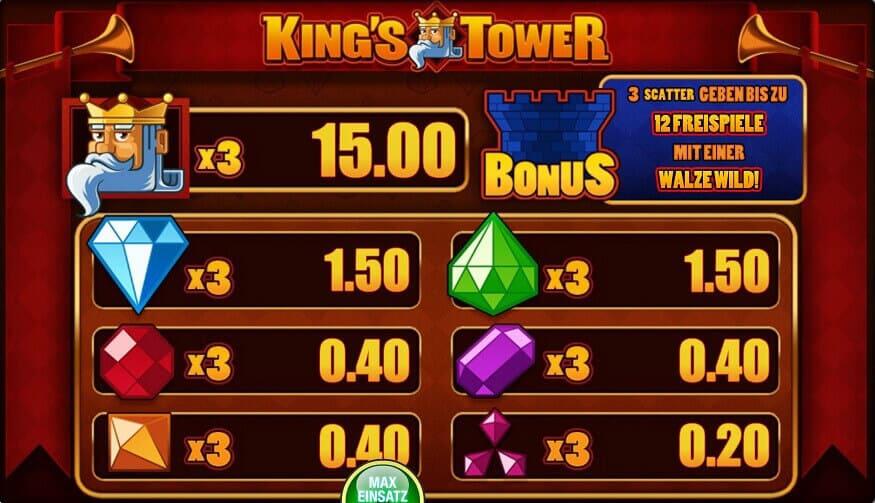 Kings Tower Slot – Spielbeschreibung, Tipps, Tricks & Regeln