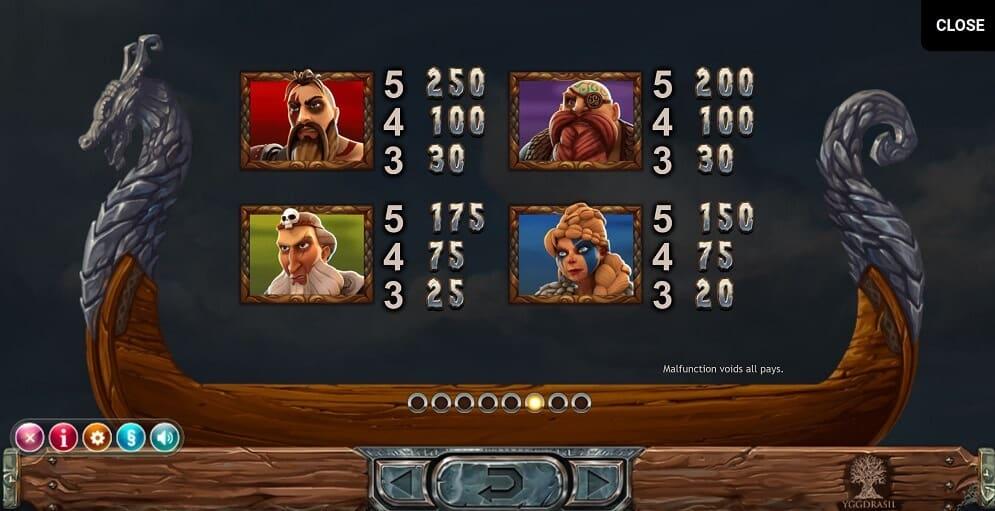 Vikings Go Berzerk Slot – Spielbeschreibung